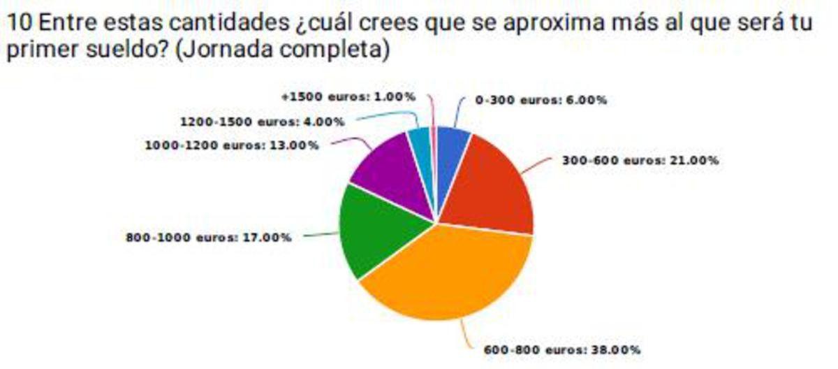 Grafico3 1200x528