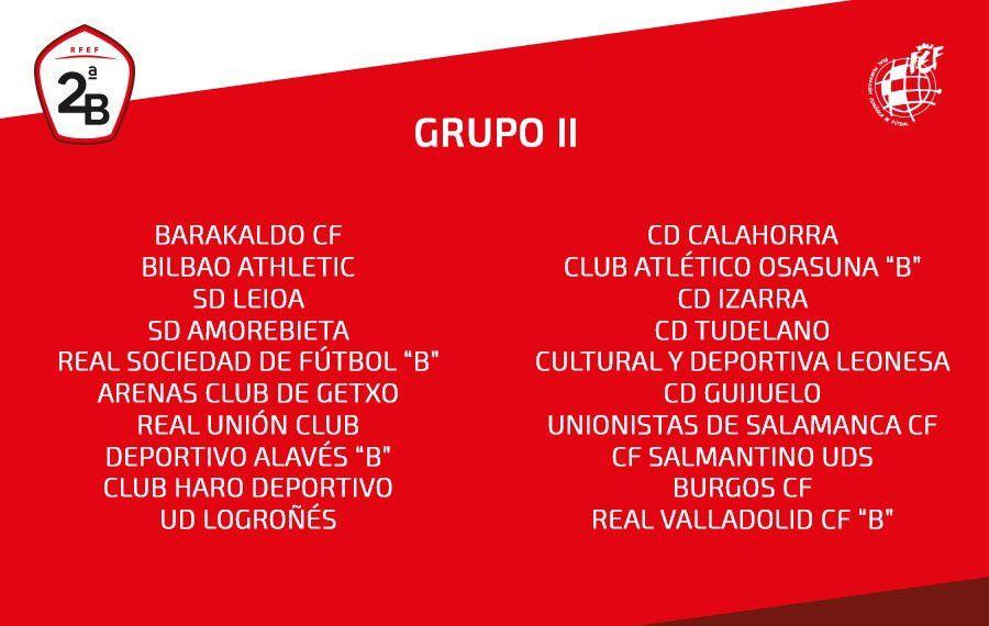 Nombres equipos Segunda B