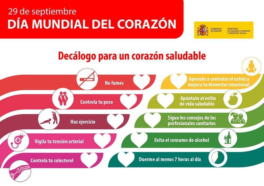 Infografía Día Mundial del Corazón