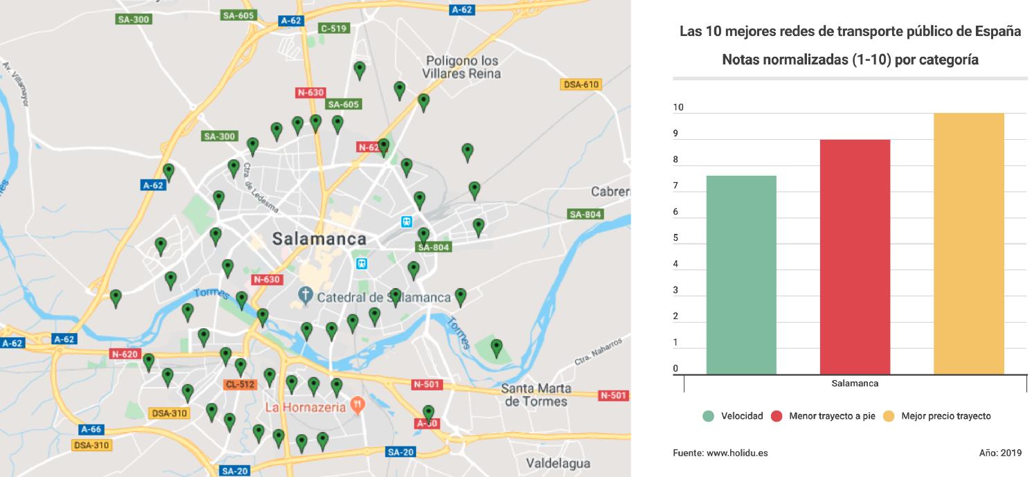 Salamanca Mapa + Infograu0301fico