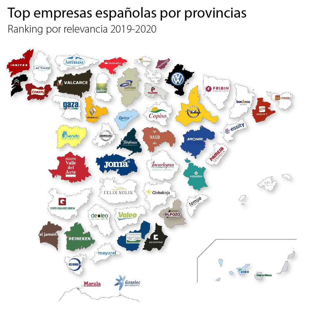 Ranking empresas provincias  510x510