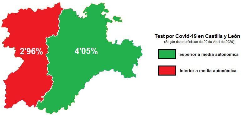 Test por covid cyl por regiones
