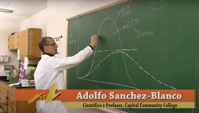 Adolfo Sanchez Blanco