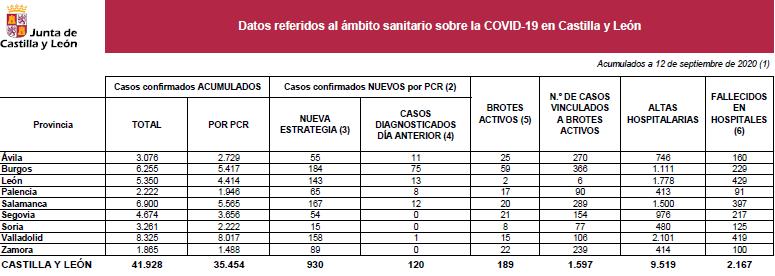 COVID Su00c1BADO