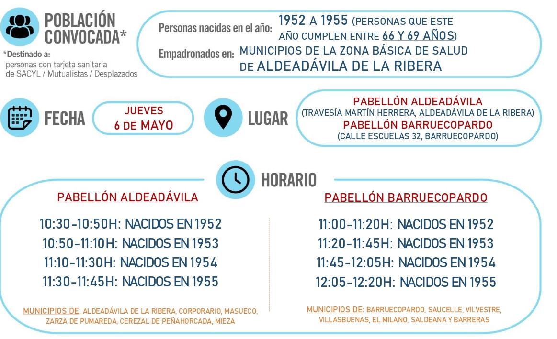 ALDEADAVILA BARRUECOPARDO 6 MAYO 2021 NACIDOS 1952 A 1955 page 0001