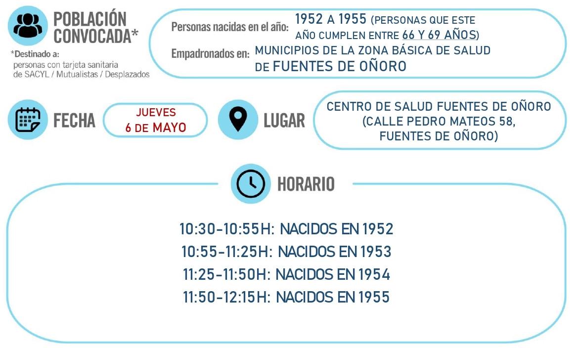 FUENTES DE ONu00deORO 6 MAYO 2021 NACIDOS 1952 A 1955 page 0001