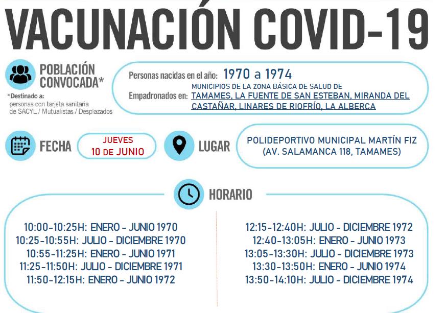 Vacunas 1970 1974